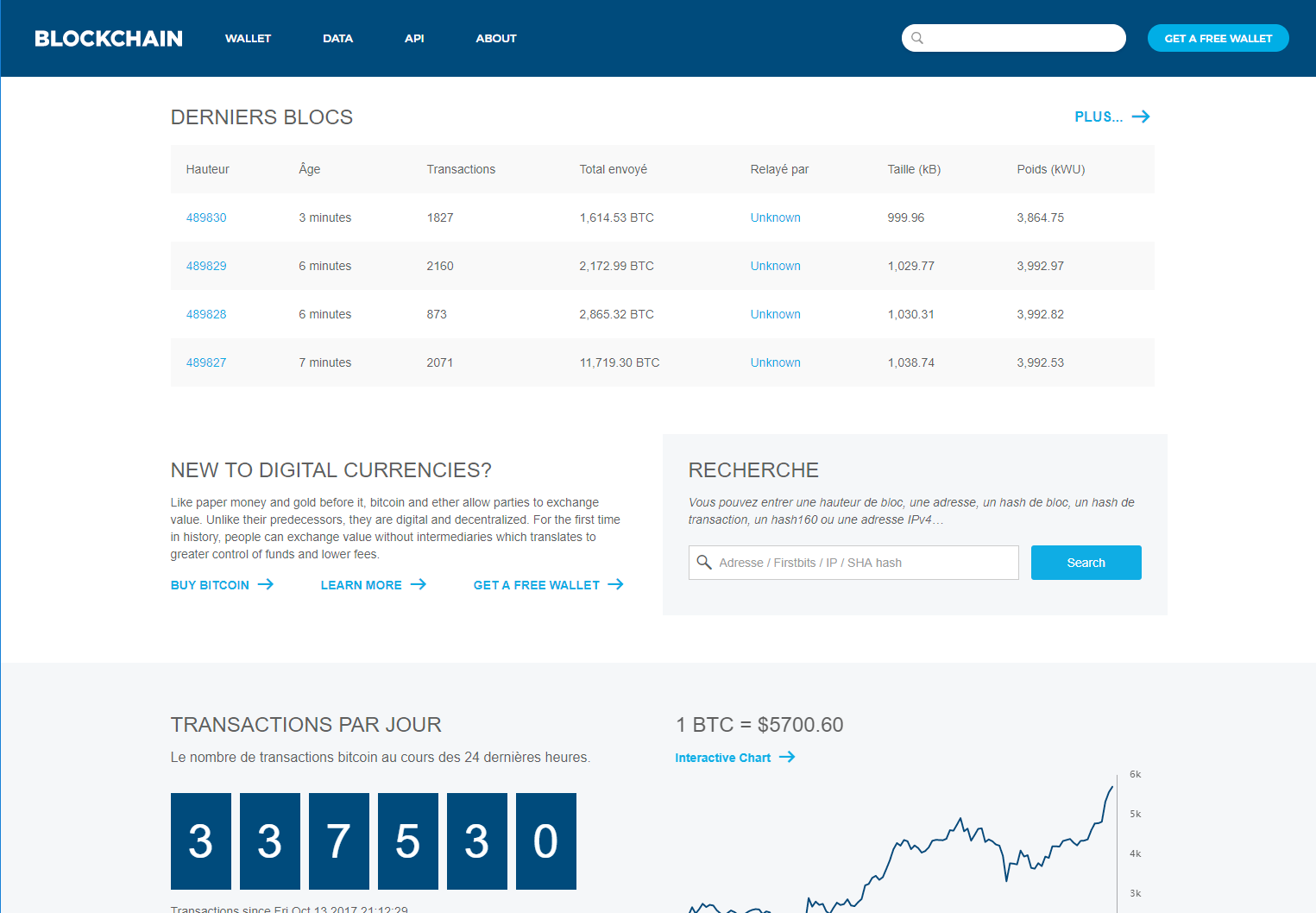 Mon portefeuille bitcoins 15 min binary options strategy